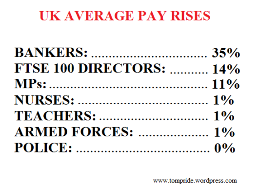 average UK pay rises
