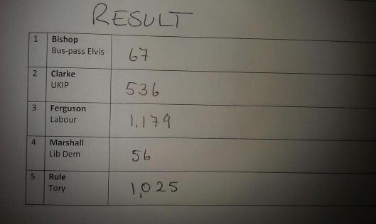 lib dems lose to elvis bus pass party