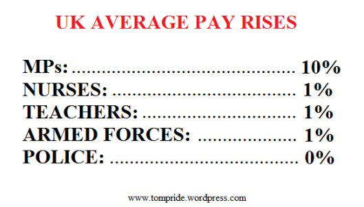 average UK pay rises 1