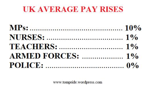 average UK pay rises 1