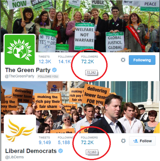 greens vs libdems