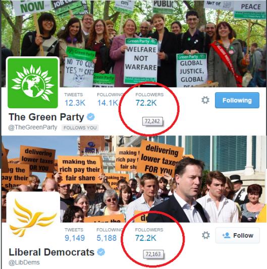 greens vs libdems