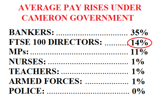 average-uk-pay-rises
