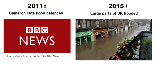 floods cuts