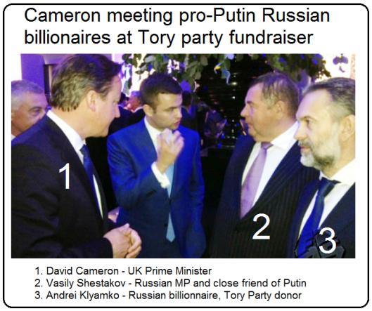Cameron Russia