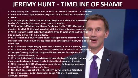 Hunt shame timeline