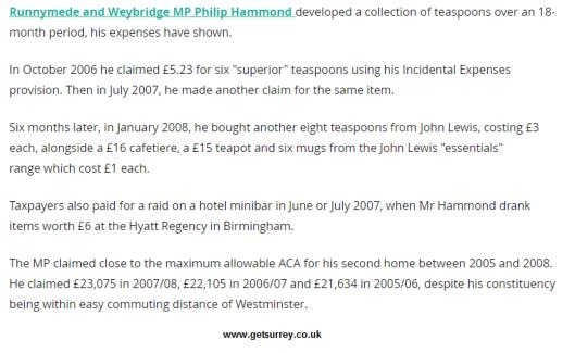 hammond teaspoons