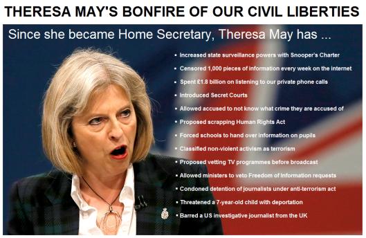 may civil liberties