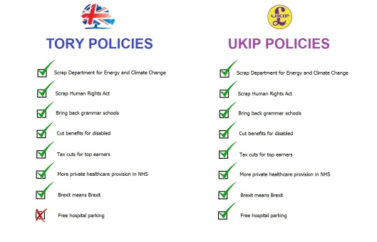tory-vs-ukip