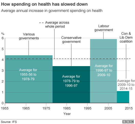 _94223385_nhs_govt_spending_slowdown_v3