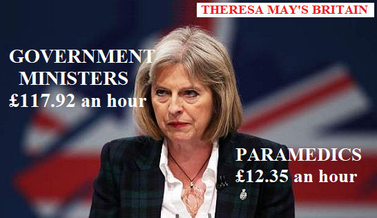 Image result for Theresa May poor wages