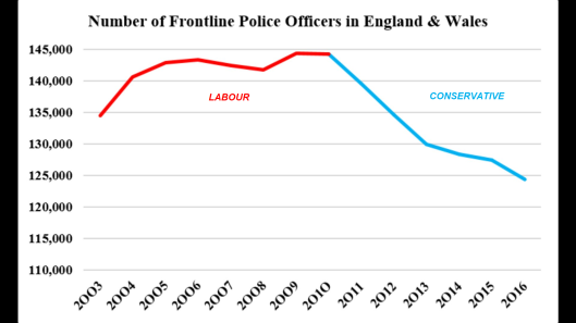 police-cuts.png?w=529&h=298