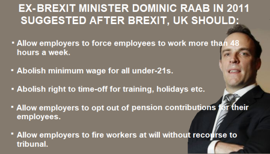 raab brexit workers rights.png